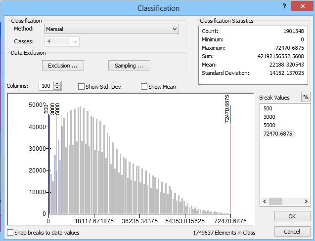 Distancia euclidiana y reclasificacion raster con ArcGIS
