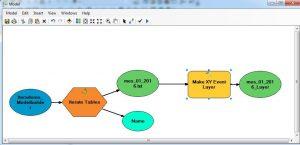 Iteradores con Modelbuilder ArcGIS