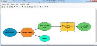 Iteradores de Tablas con Modelbuilder (ArcGIS)
