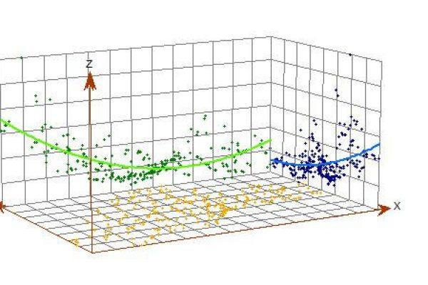 Análisis de tendencias espaciales con ArcGIS