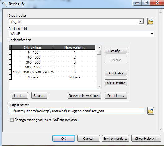 superposicion ponderada con ArcGIS