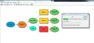 Procesos automaticos en ArcGIS (Iteradores)
