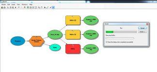 Procesos automáticos en ArcGIS: Iteradores