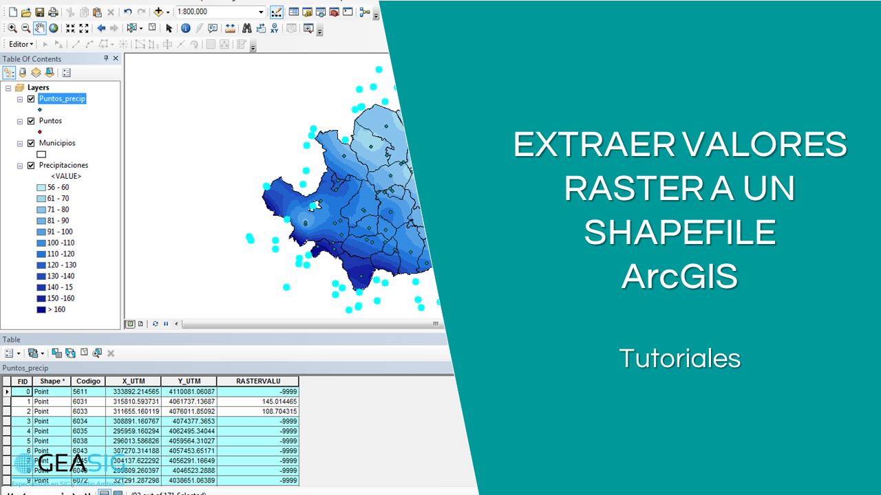 En este momento estás viendo Extraer valores de un raster a una capa con ArcGIS