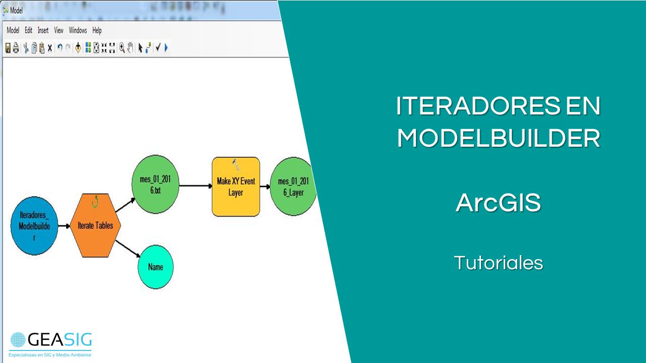 En este momento estás viendo Iteradores de Tablas con Modelbuilder (ArcGIS)