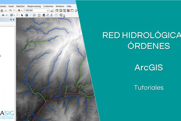 Red hidrológica de órdenes