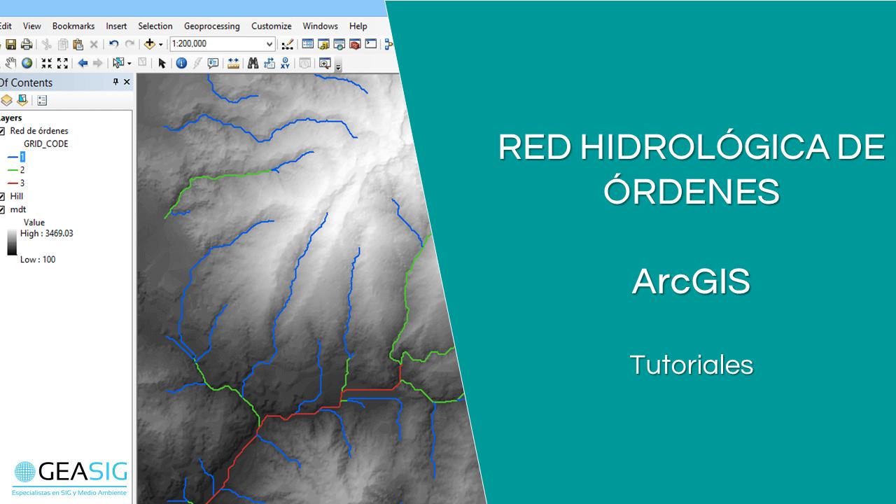 En este momento estás viendo Red hidrológica de órdenes